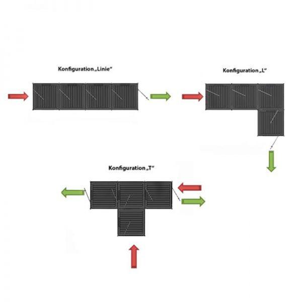 MKI-4-Kammer-Personalschleuse-Aufbau-Formen